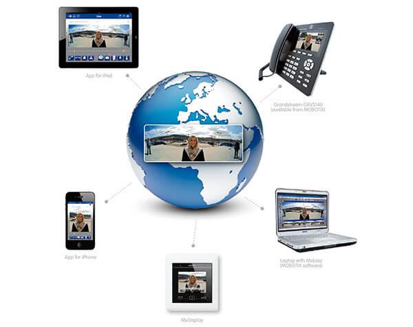 visualización videoportero en todos los dispositivos
